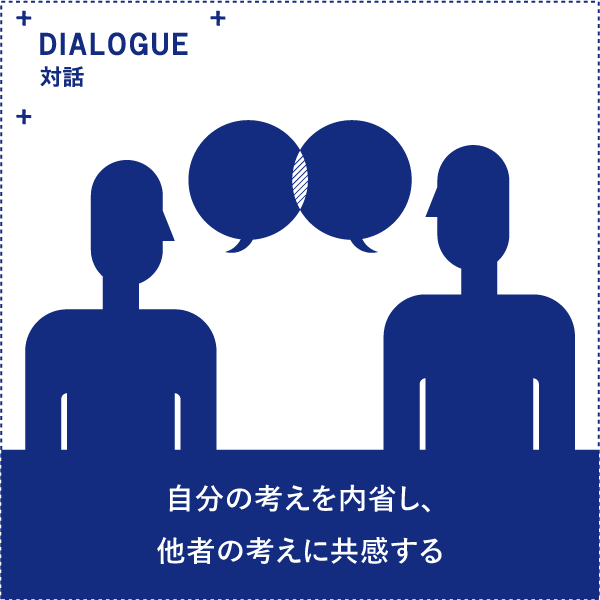 対話 - OS21