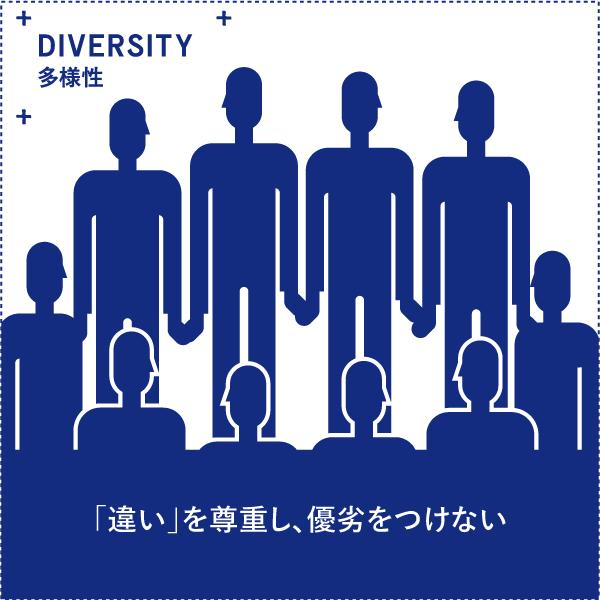 多様性 - OS21