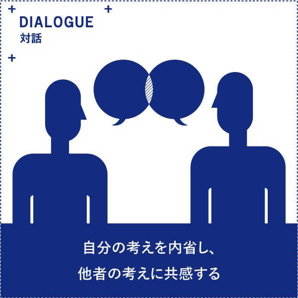 OS21 対話