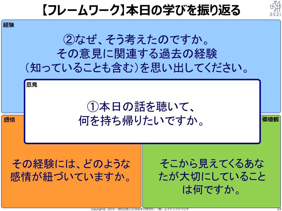 認知の4点セットフレームワーク